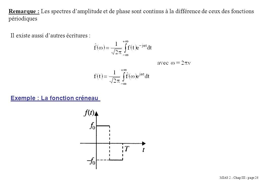 Remarque : Les spectres d'amplitude et de phase sont continus à la différence de ceux des fonctions périodiques