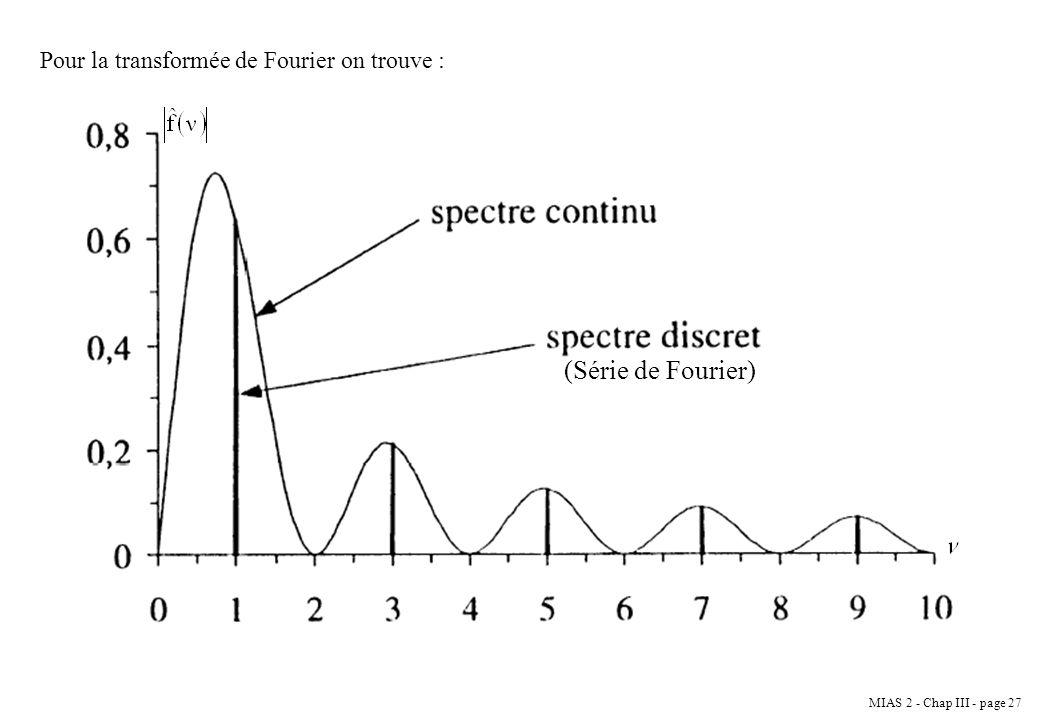 Pour la transformée de Fourier on trouve :