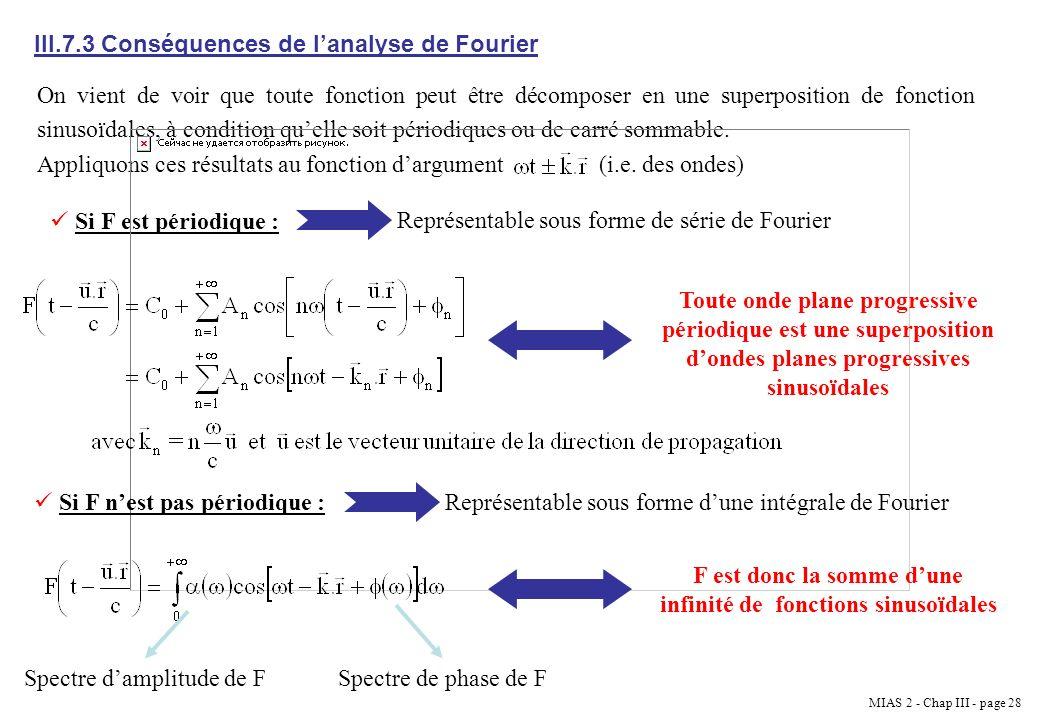 F est donc la somme d'une infinité de fonctions sinusoïdales