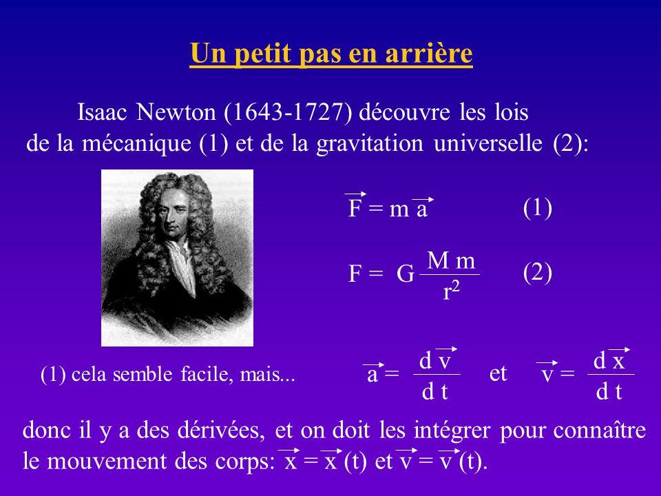 Un petit pas en arrière Isaac Newton (1643-1727) découvre les lois