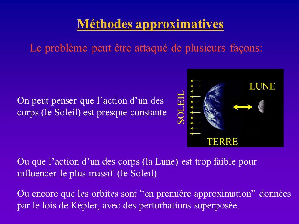 Méthodes approximatives