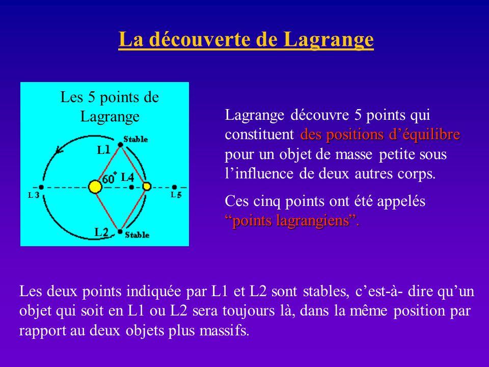 La découverte de Lagrange