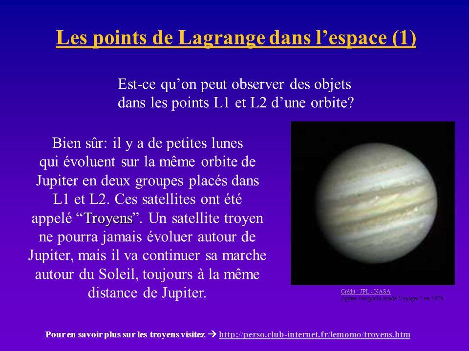 Les points de Lagrange dans l'espace (1)