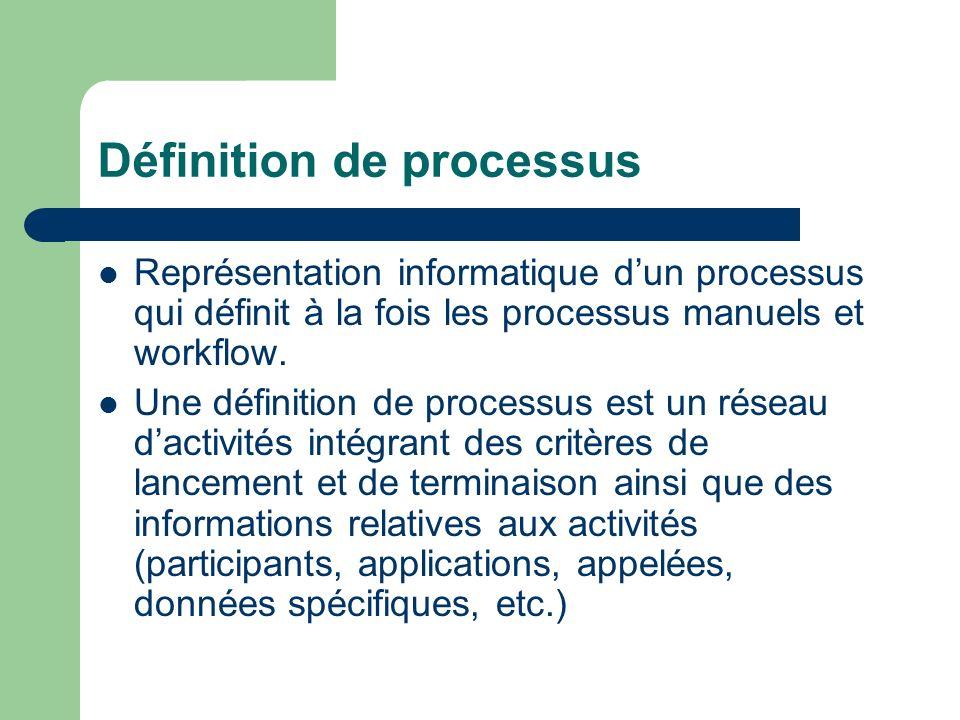 Définition de processus