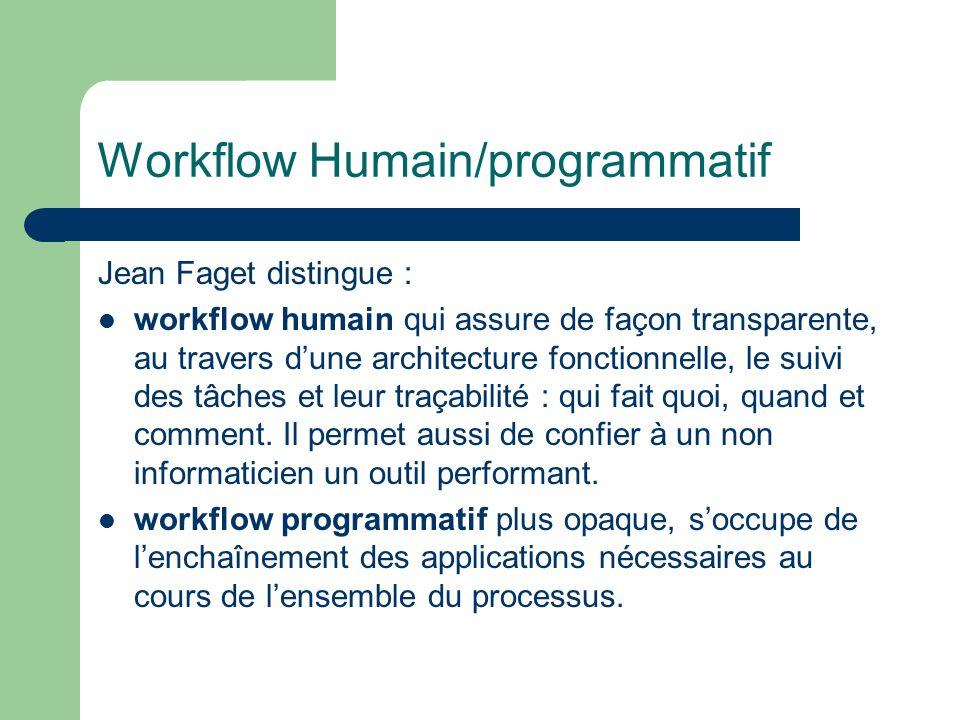 Workflow Humain/programmatif