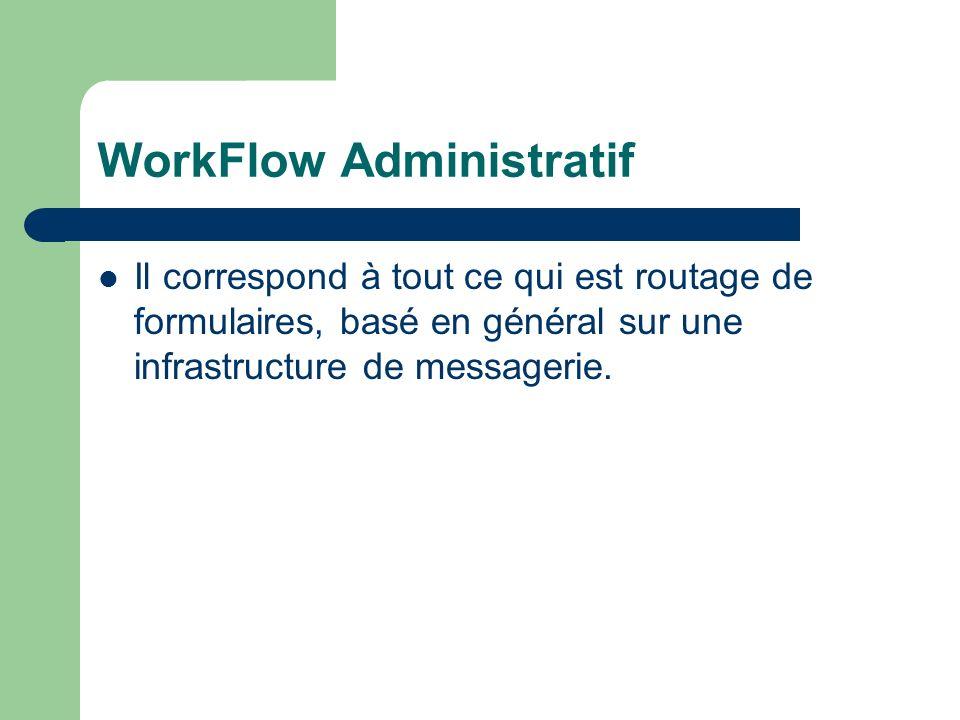 WorkFlow Administratif