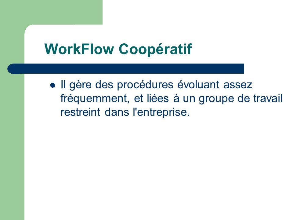 WorkFlow Coopératif Il gère des procédures évoluant assez fréquemment, et liées à un groupe de travail restreint dans l entreprise.