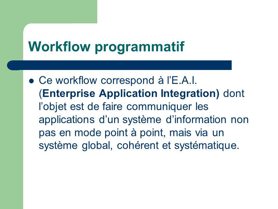 Workflow programmatif