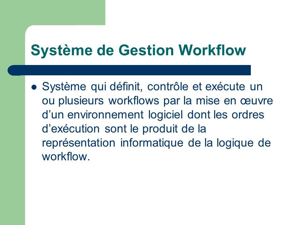 Système de Gestion Workflow
