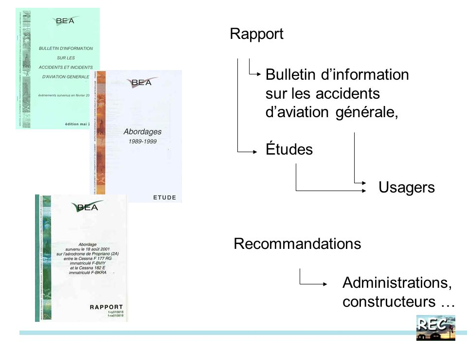 Rapport Bulletin d'information. sur les accidents. d'aviation générale, Études. Usagers. Recommandations.