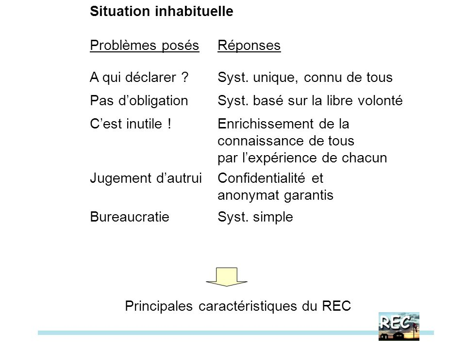 Situation inhabituelle