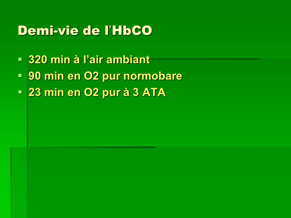 Demi-vie de l'HbCO 320 min à l'air ambiant 90 min en O2 pur normobare