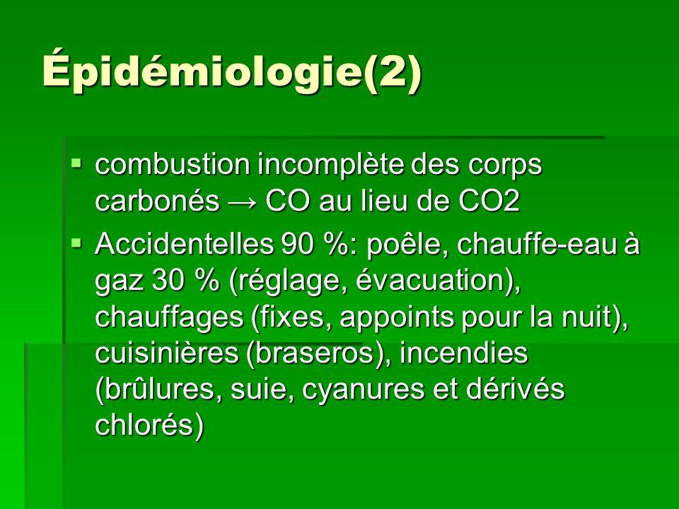 Épidémiologie(2) combustion incomplète des corps carbonés → CO au lieu de CO2.