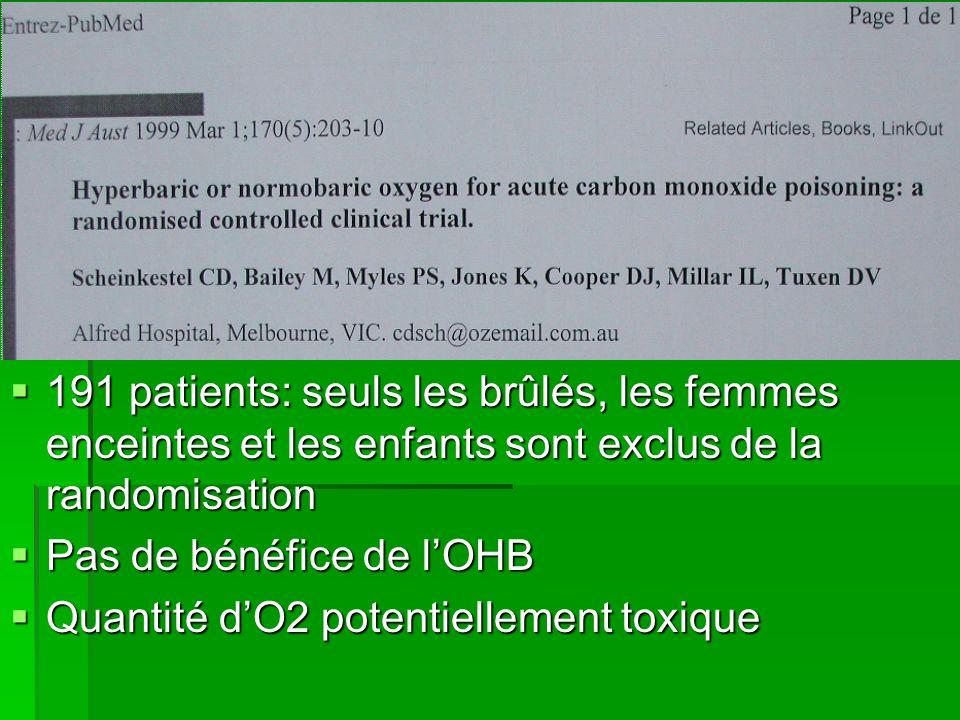 191 patients: seuls les brûlés, les femmes enceintes et les enfants sont exclus de la randomisation