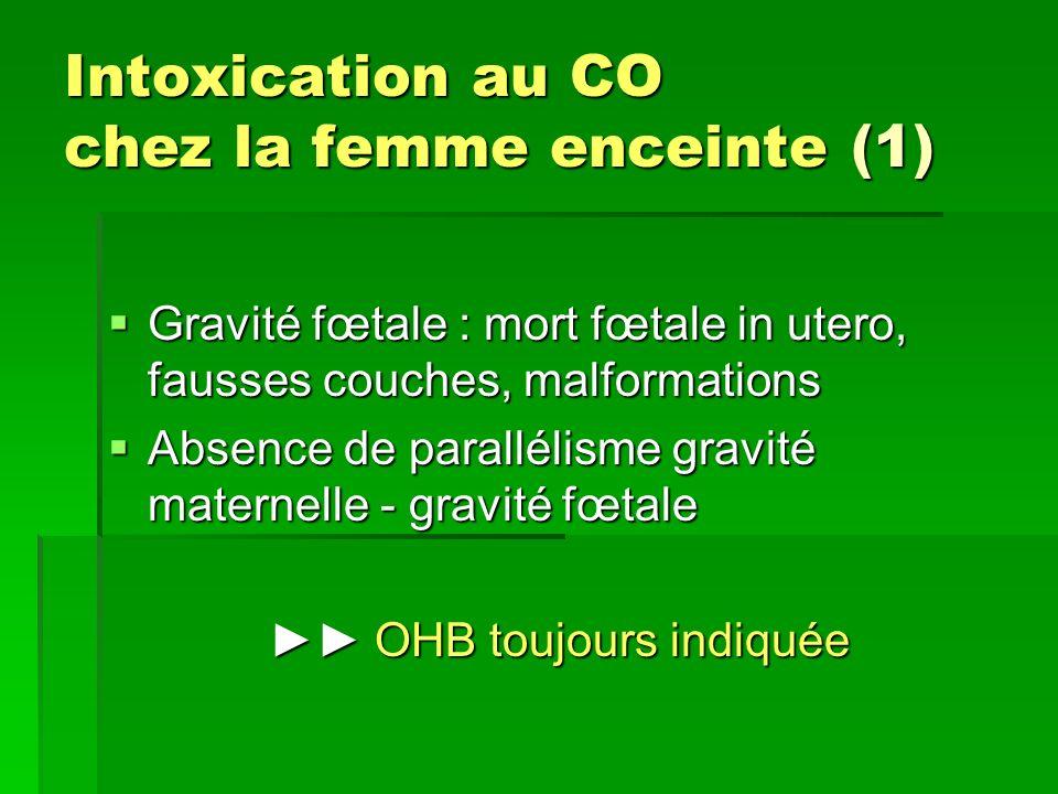 Intoxication au CO chez la femme enceinte (1)