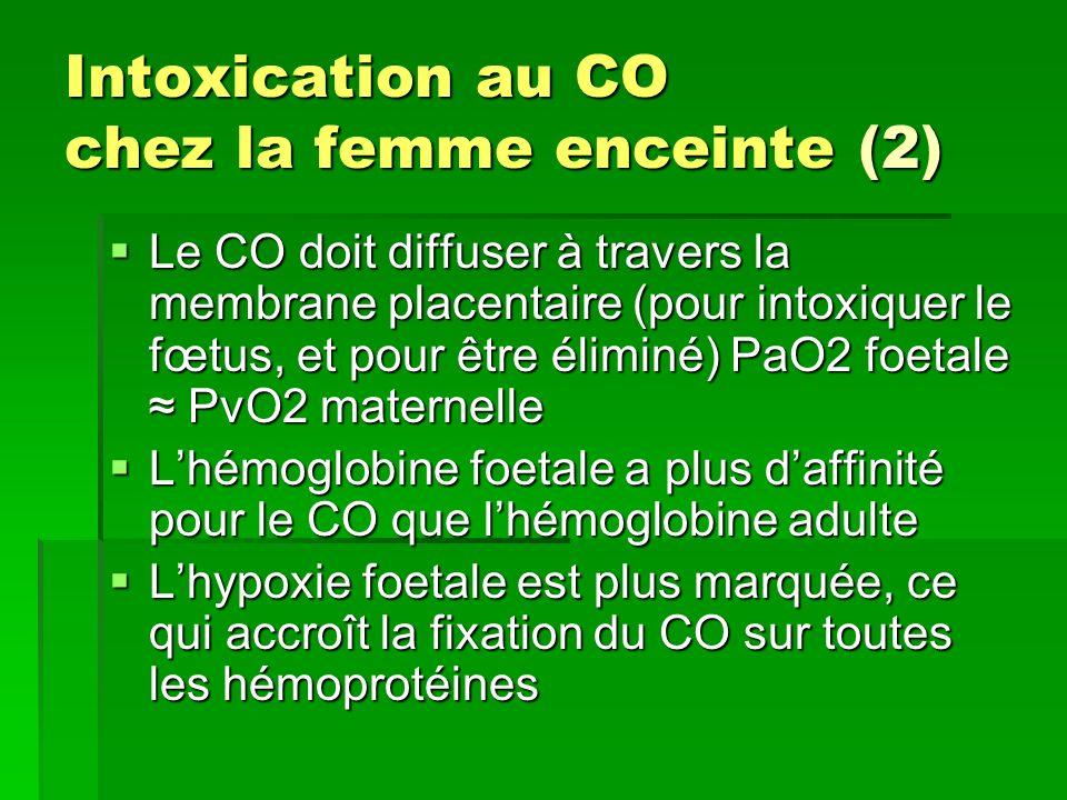 Intoxication au CO chez la femme enceinte (2)