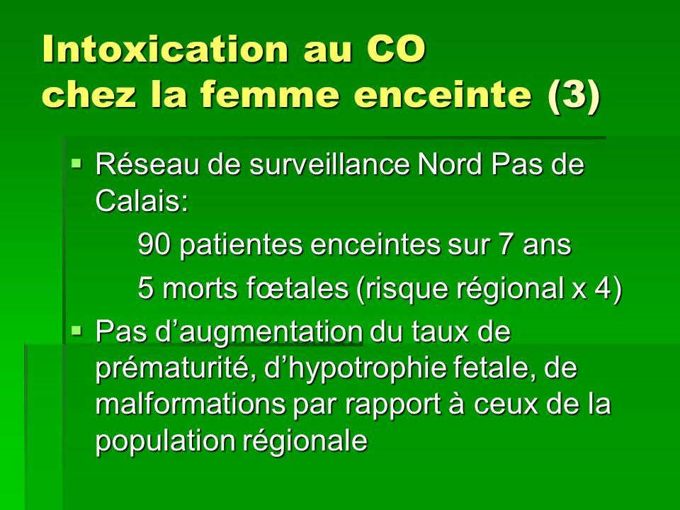 Intoxication au CO chez la femme enceinte (3)