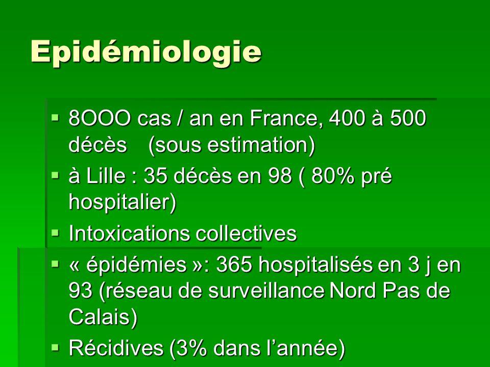 Epidémiologie 8OOO cas / an en France, 400 à 500 décès (sous estimation) à Lille : 35 décès en 98 ( 80% pré hospitalier)