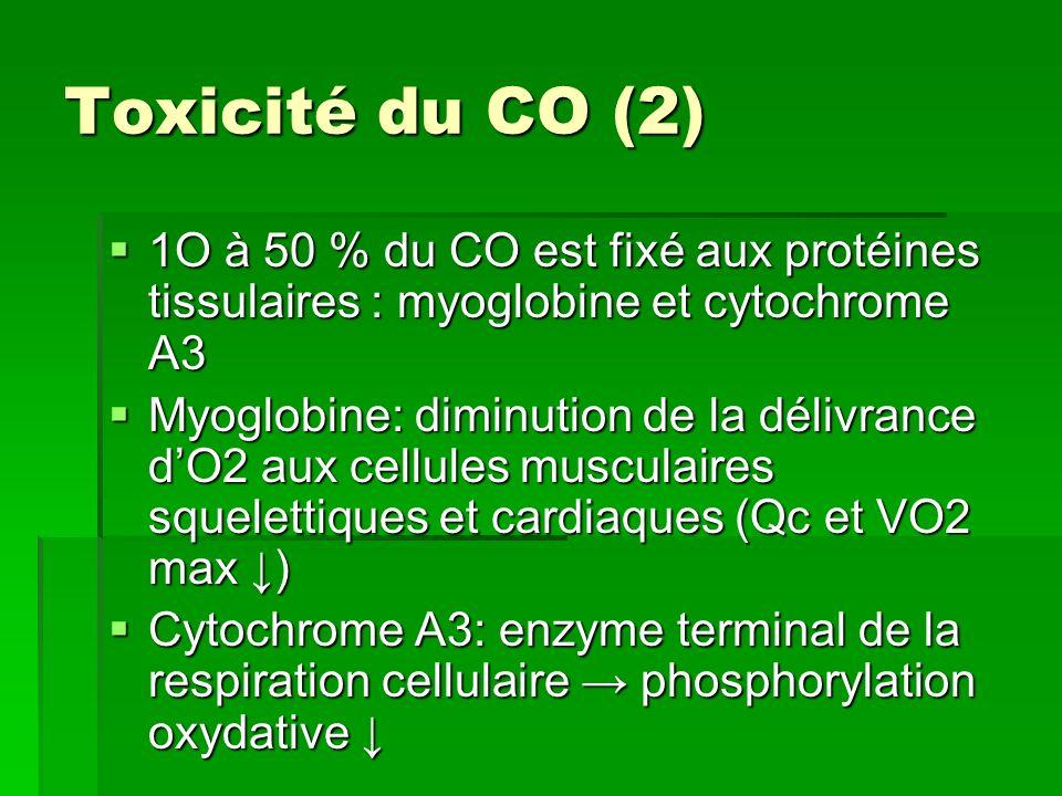 Toxicité du CO (2) 1O à 50 % du CO est fixé aux protéines tissulaires : myoglobine et cytochrome A3.