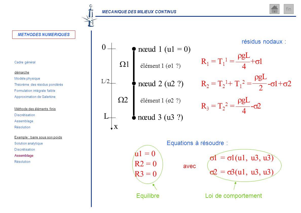 x L nœud 1 (u1 = 0) nœud 2 (u2 ) nœud 3 (u3 ) W1 W2 R1 = T11 = +s1