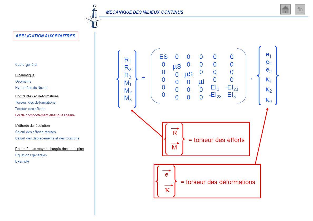 Loi de comportement élastique linéaire