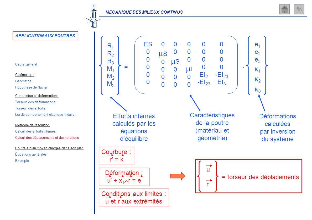 Calcul des déplacements et des rotations