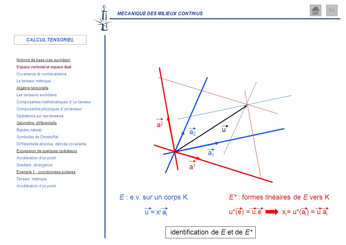 Espace vectoriel et espace dual