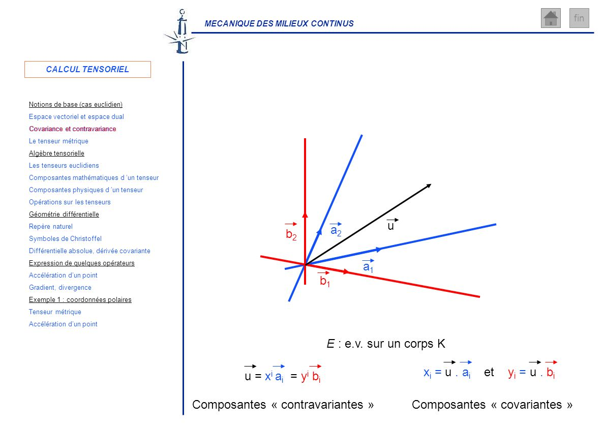 Covariance et contravariance