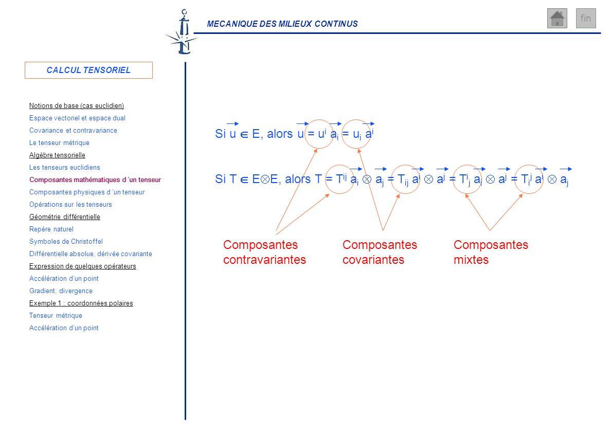 Composantes mathématiques d 'un tenseur