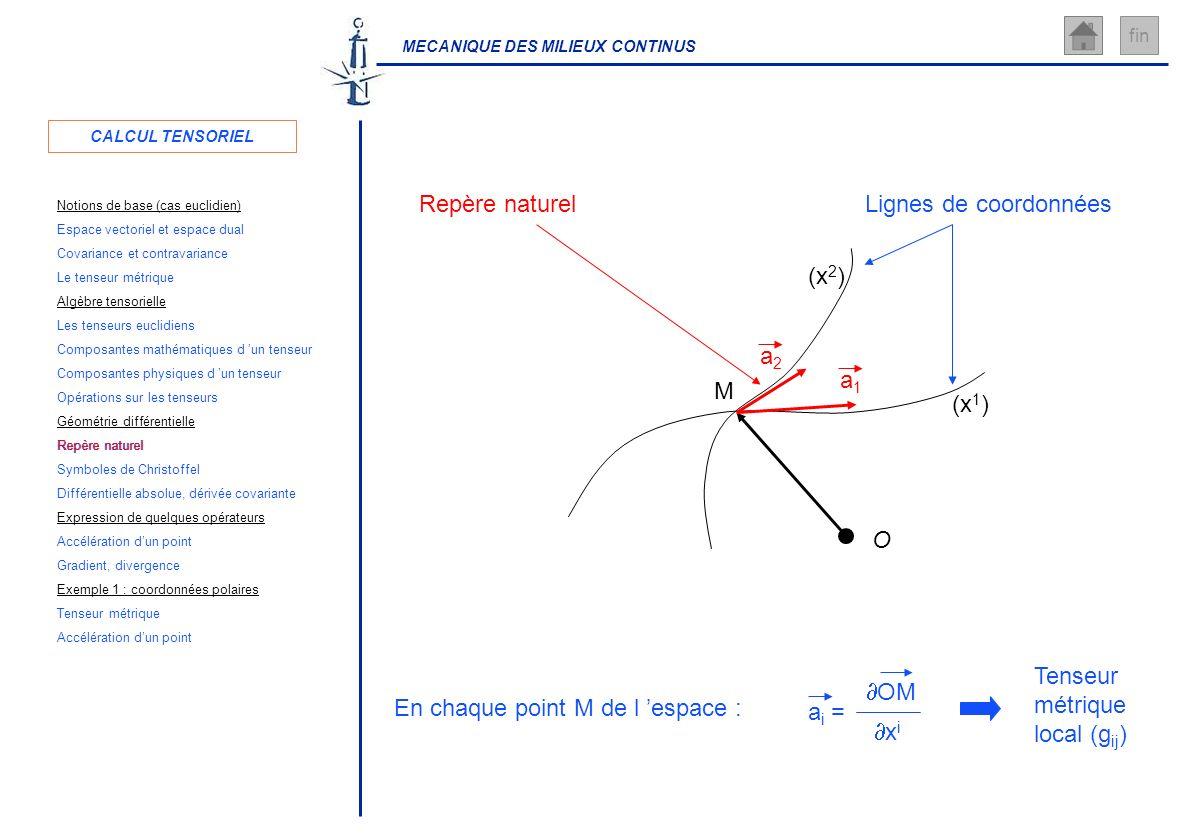En chaque point M de l 'espace : Tenseur métrique local (gij)