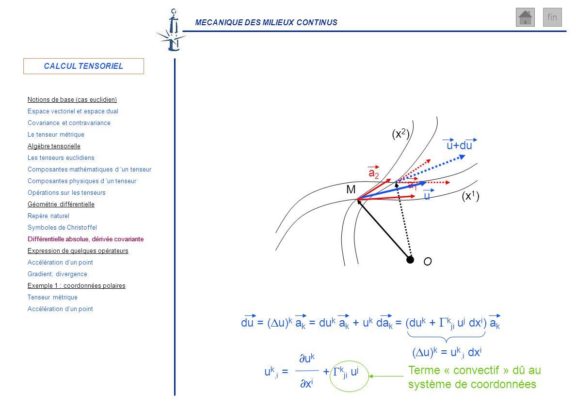 Différentielle absolue, dérivée covariante