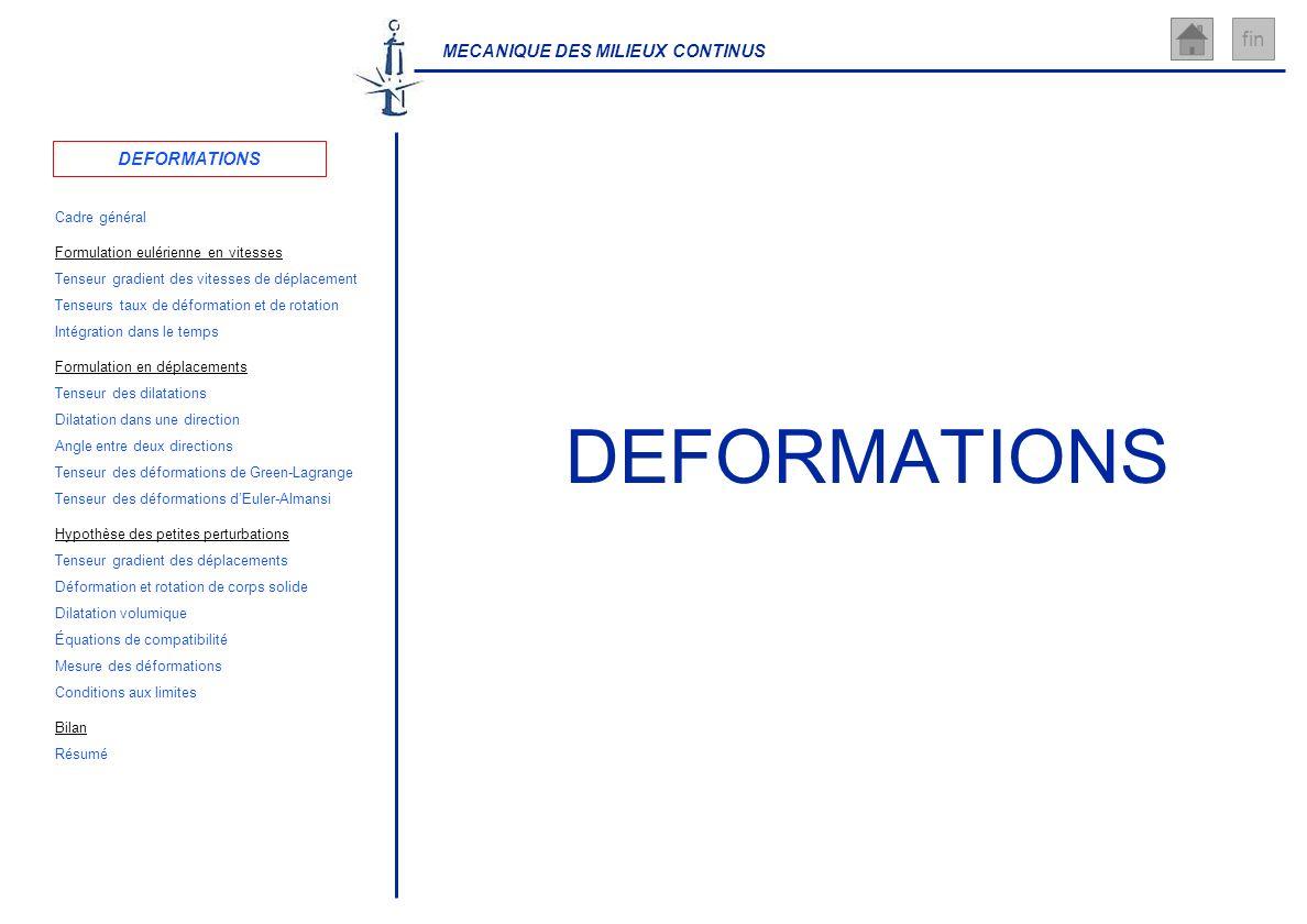 DEFORMATIONS DEFORMATIONS Cadre général
