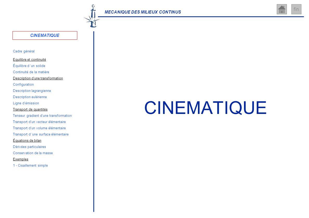 CINEMATIQUE CINEMATIQUE Cadre général Equilibre et continuité
