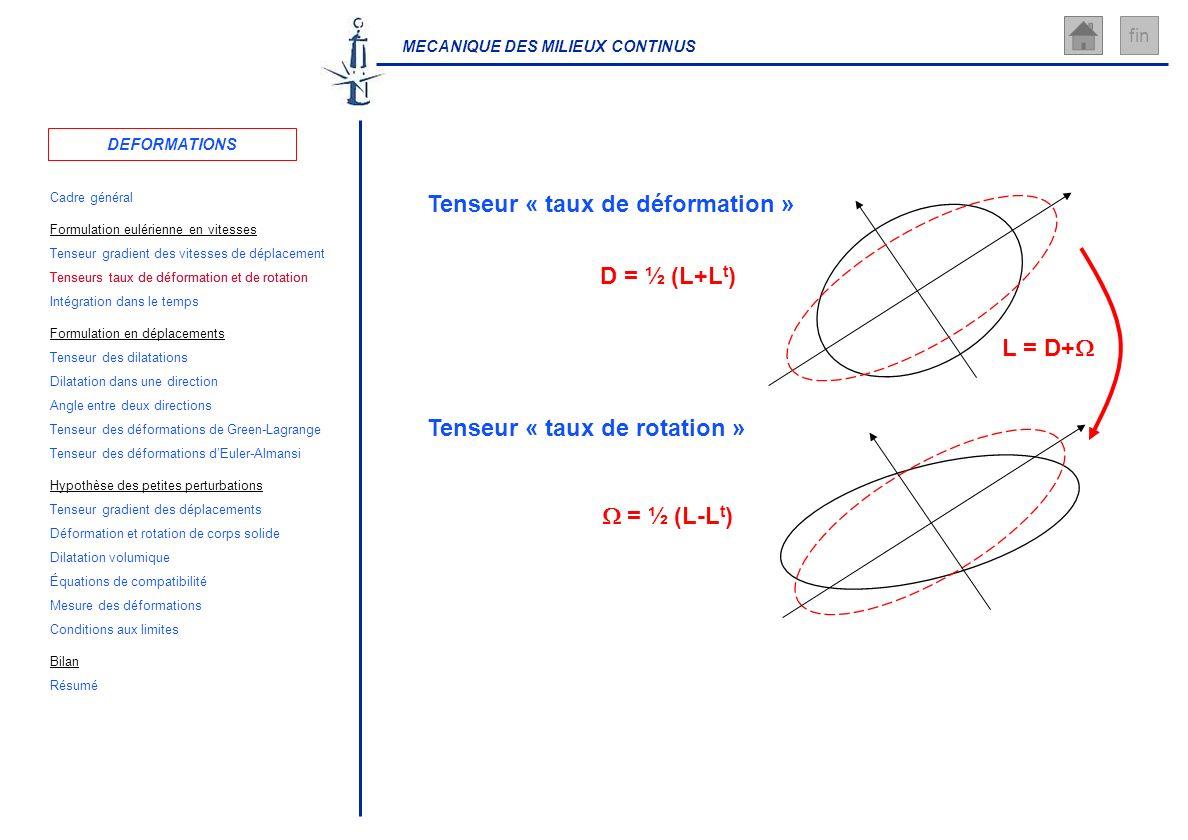 Tenseurs taux de déformation et de rotation