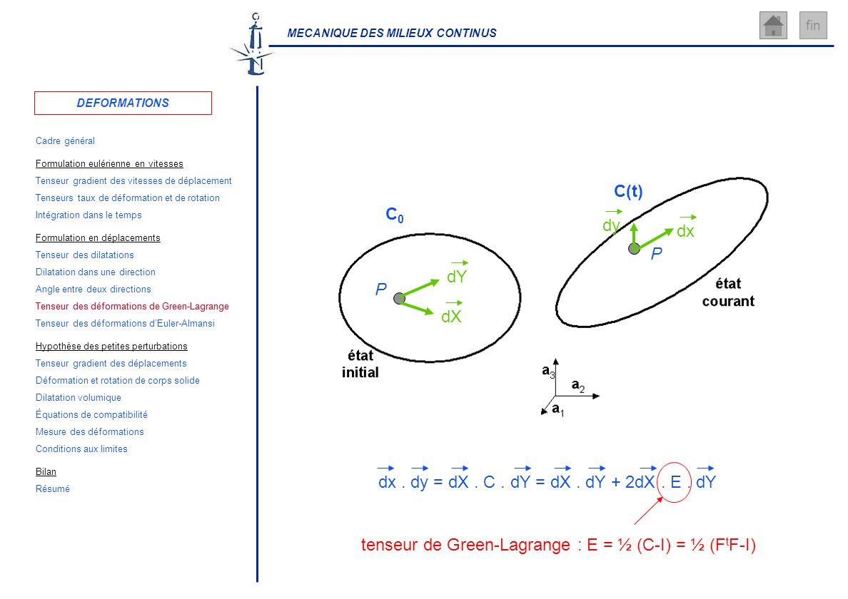 Tenseur des déformations de Green-Lagrange