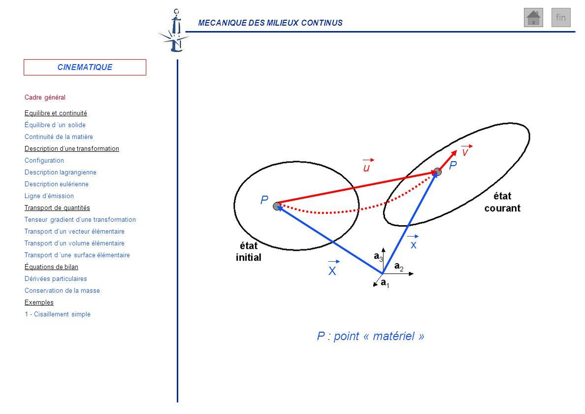 v P u P x X P : point « matériel » CINEMATIQUE Cadre général