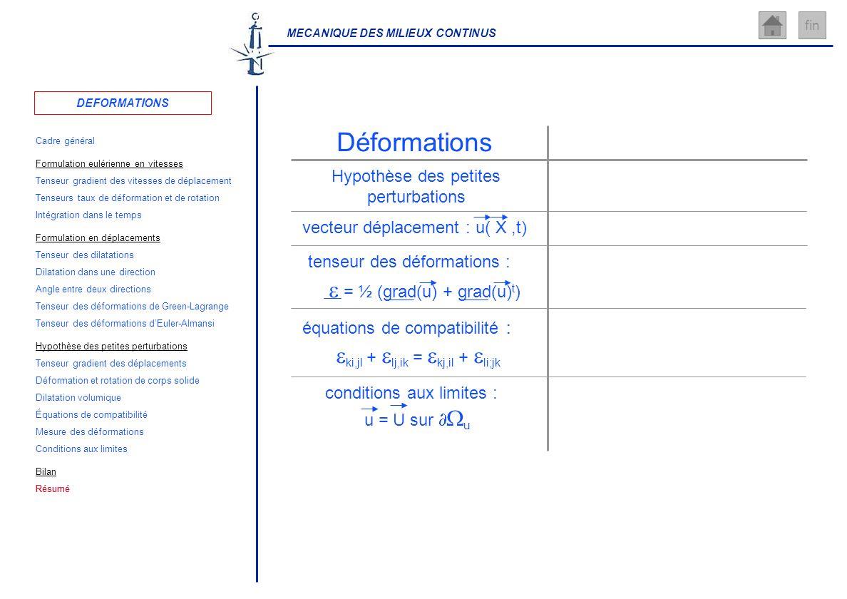 Déformations e = ½ (grad(u) + grad(u)t) Hypothèse des petites