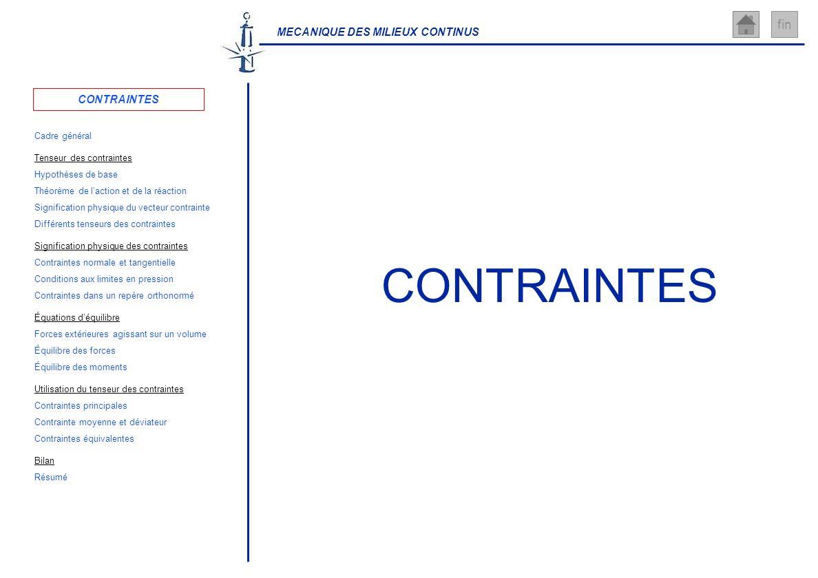 CONTRAINTES CONTRAINTES Cadre général Tenseur des contraintes