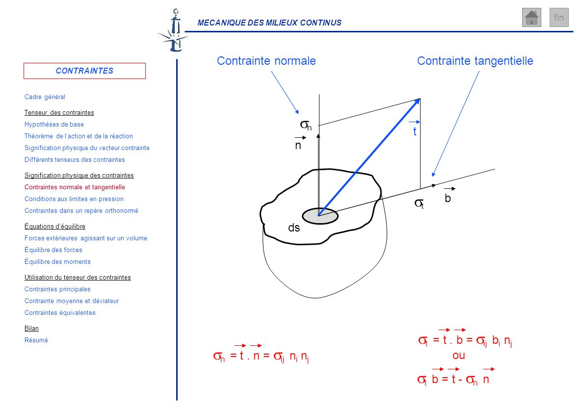 Contraintes normale et tangentielle