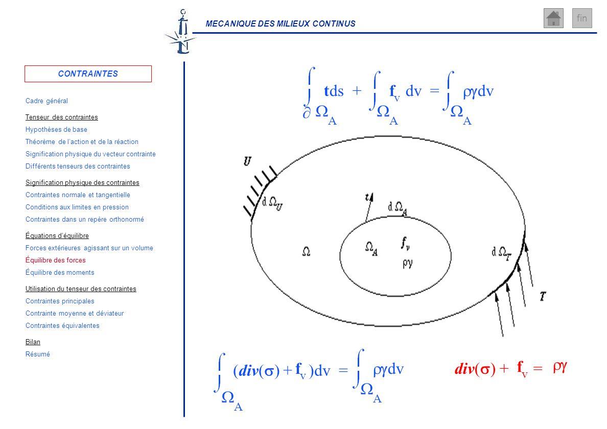 = W rgdv + f dv tds ¶ W (div(s) + )dv = f rgdv div(s) + = f rg v A v v