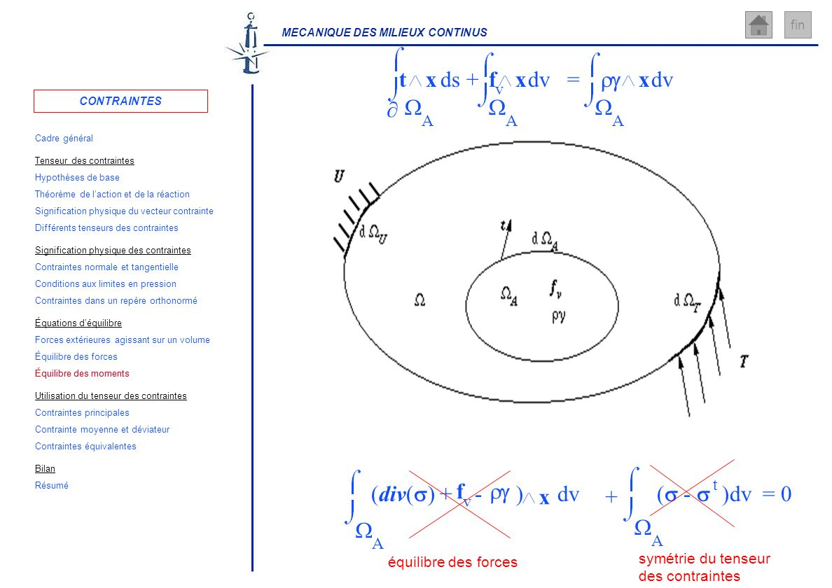 W t ds ¶ x = rg dv + f dv W (div(s) + - ) dv f rg x (s - s )dv = 0 + v
