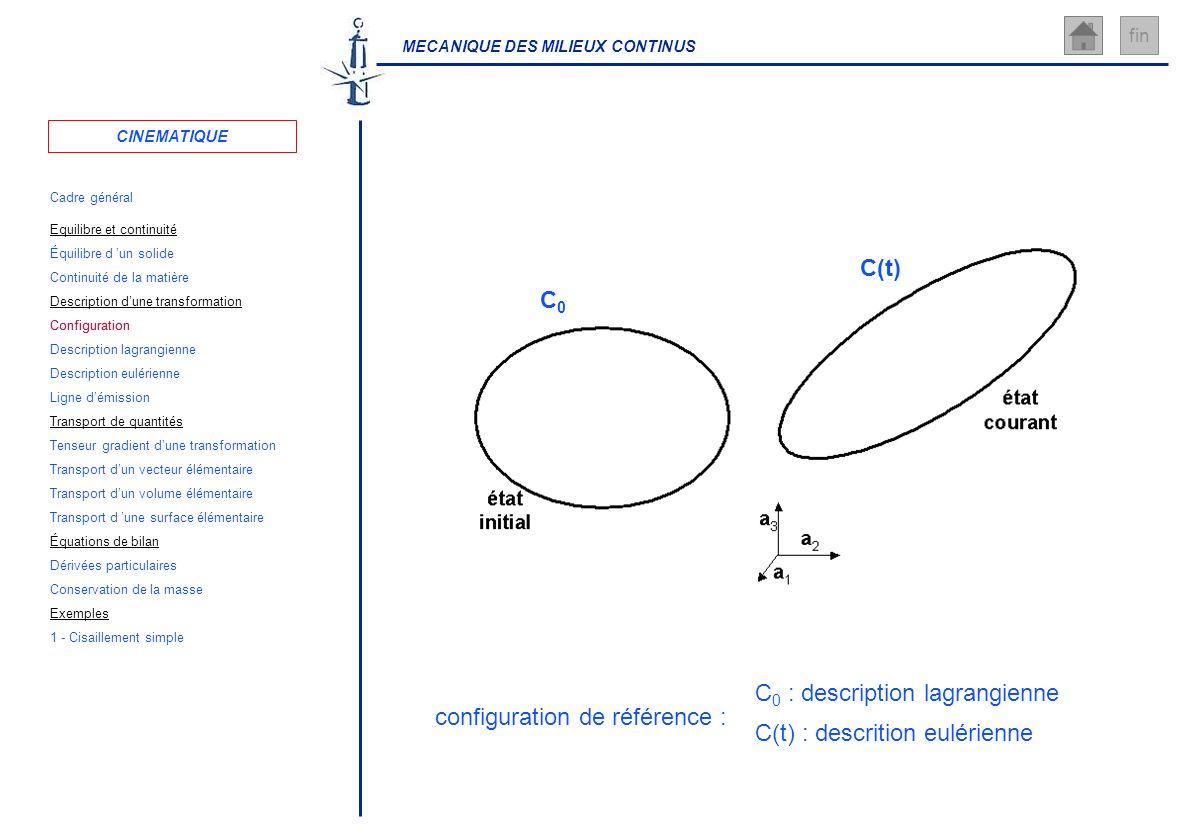C0 : description lagrangienne configuration de référence :
