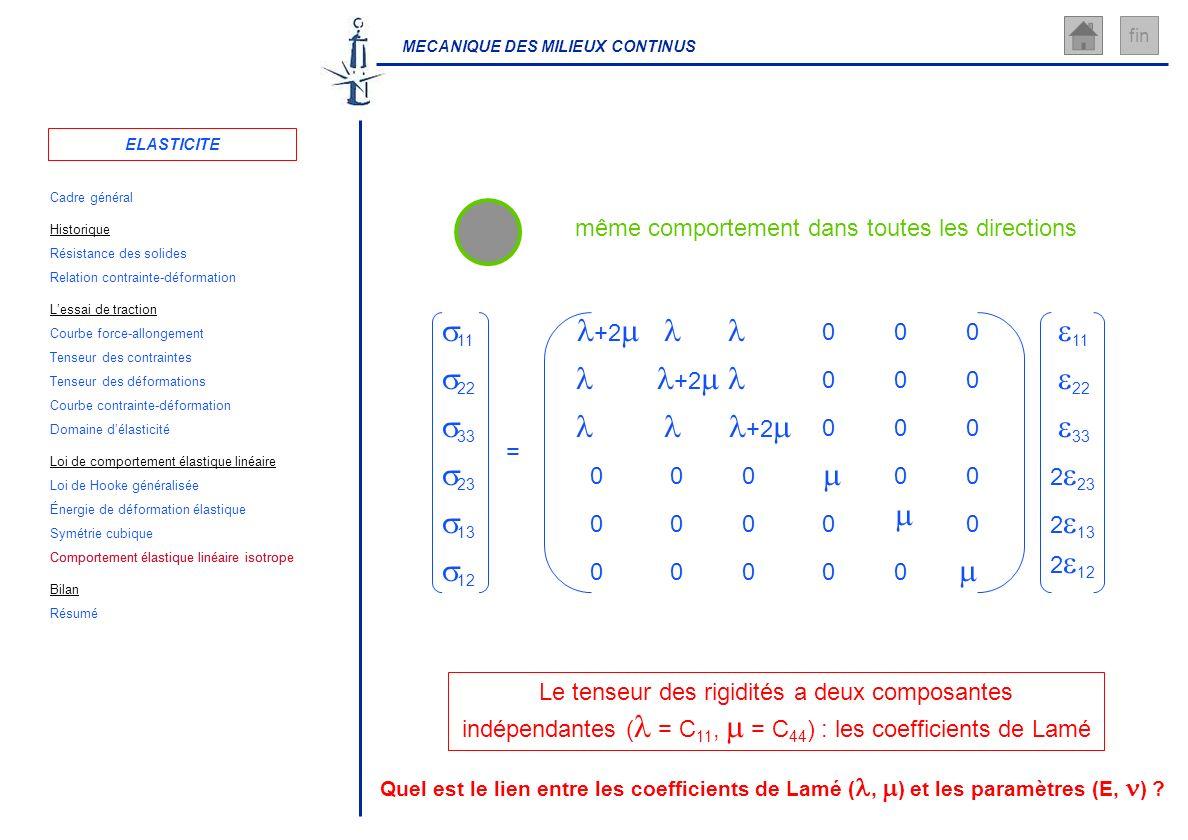 Comportement élastique linéaire isotrope