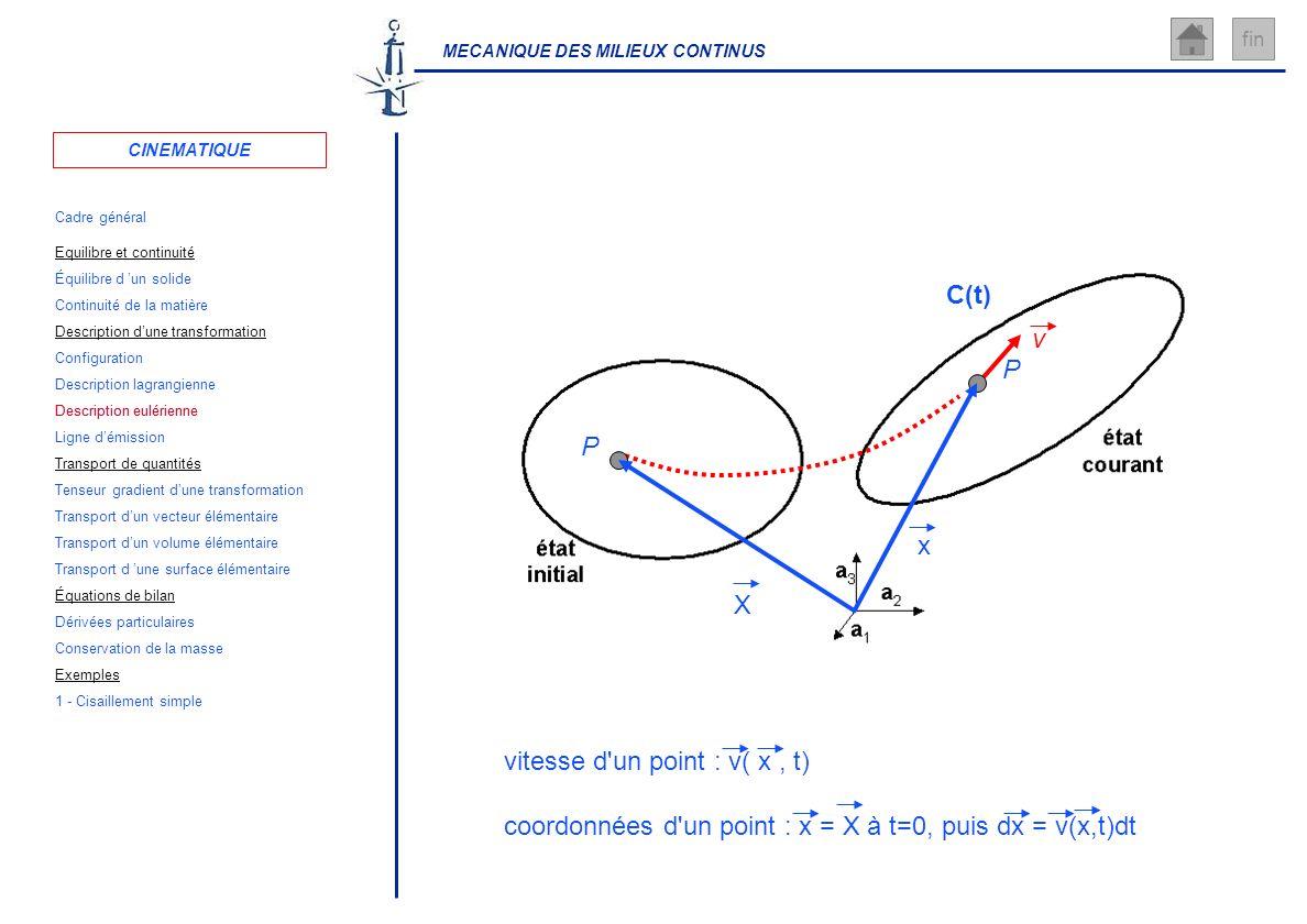 Description eulérienne