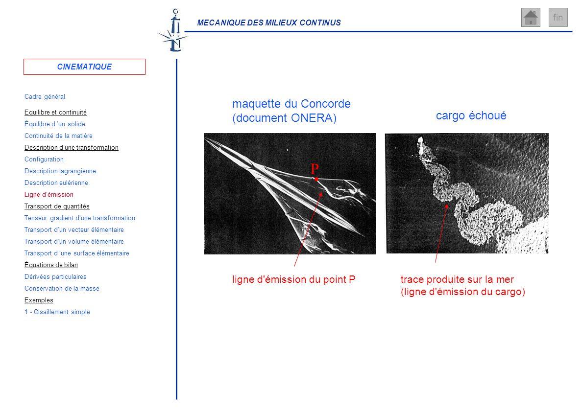 P maquette du Concorde (document ONERA) cargo échoué