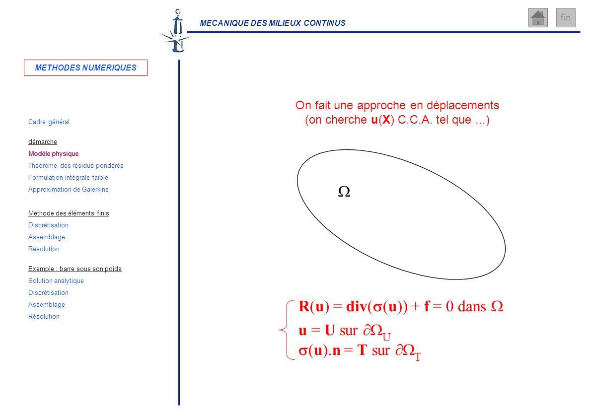 R(u) = div(s(u)) + f = 0 dans W