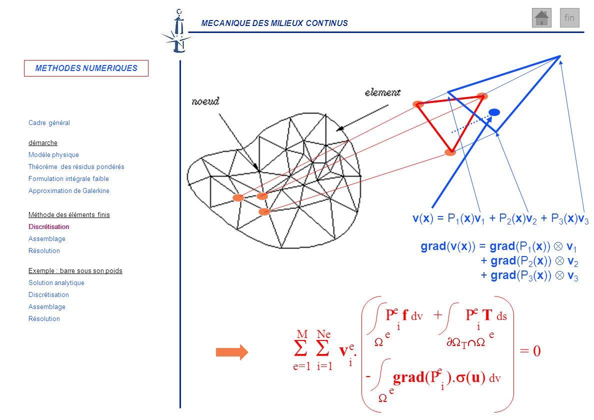 S S v . P f dv + P T ds = 0 - grad(P ).s(u) dv