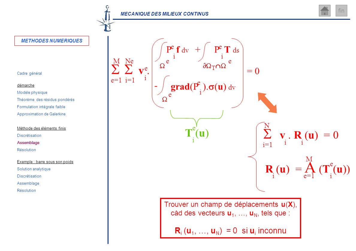 S S v . S v . R (u) = 0 T (u) R (u) = A (T (u)) P f dv + P T ds = 0 -