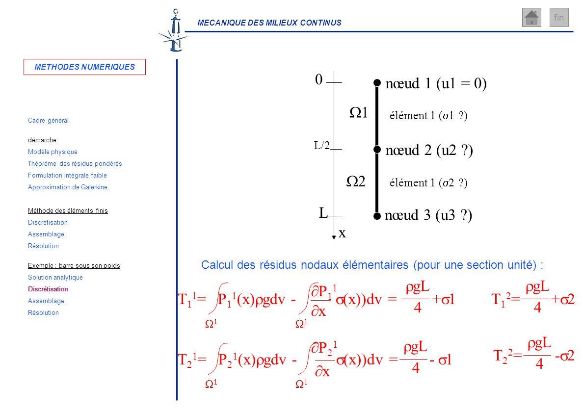 T11= P11(x)rgdv - s(x))dv = +s1 P11 x rgL 4 T12= rgL 4 +s2