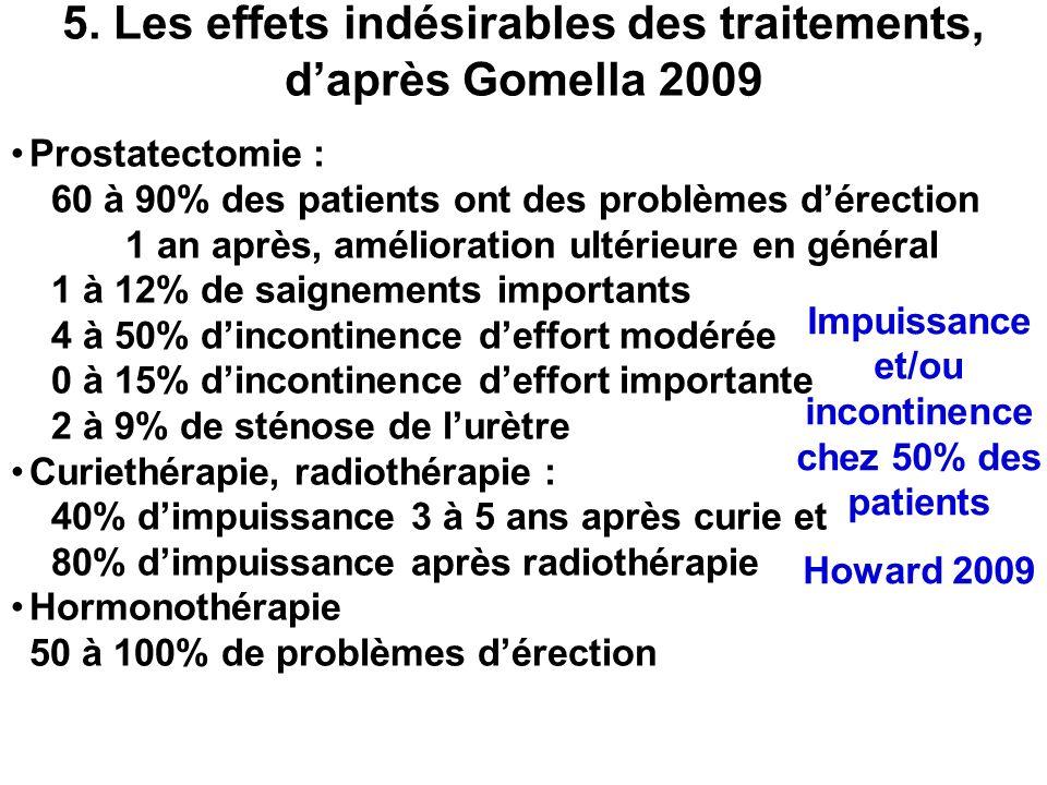 5. Les effets indésirables des traitements, d'après Gomella 2009